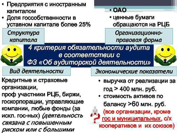 • Предприятия с иностранным капиталом • Доля госсобственности в уставном капитале более 25%