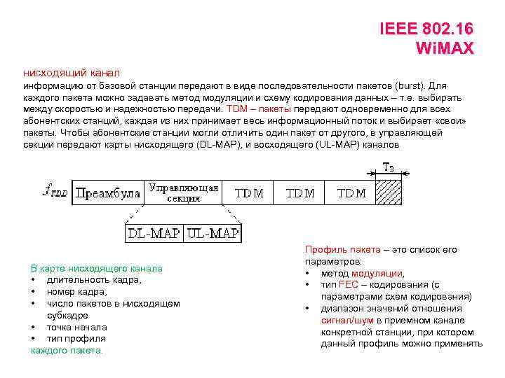IEEE 802. 16 Wi. MAX нисходящий канал информацию от базовой станции передают в виде