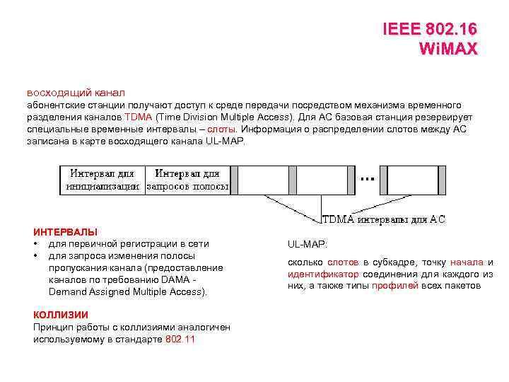 IEEE 802. 16 Wi. MAX восходящий канал абонентские станции получают доступ к среде передачи