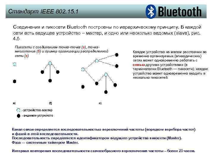 Стандарт IEEE 802. 15. 1 Соединения и пикосети Bluetooth построены по иерархическому принципу. В