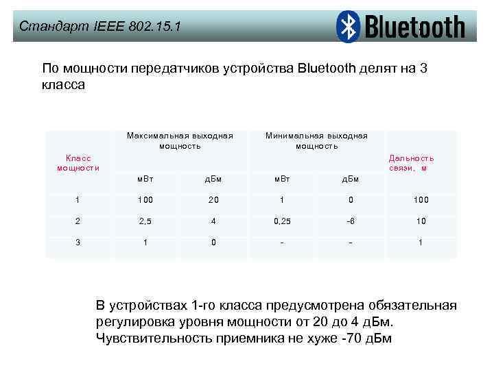 Стандарт IEEE 802. 15. 1 По мощности передатчиков устройства Bluetooth делят на 3 класса