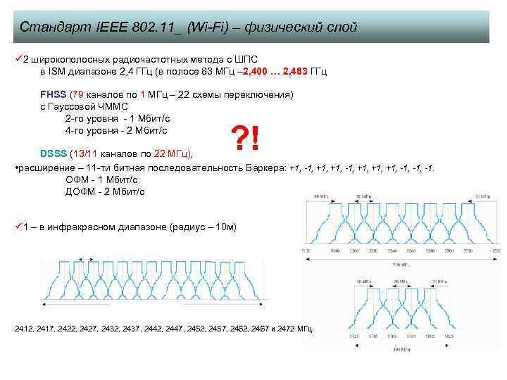 Стандарт IEEE 802. 11_ (Wi-Fi) – физический слой ü 2 широкополосных радиочастотных метода с