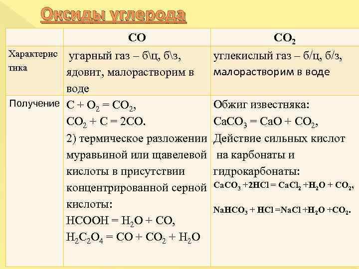 ugarniy-gaz-uglekisliy-gaz-ugolnaya-kislota-i-ee-soli-ona-sosala-u-moego-muzha