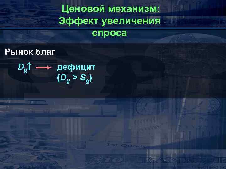 Ценовой механизм: Эффект увеличения спроса Рынок благ Dg дефицит (Dg > Sg)