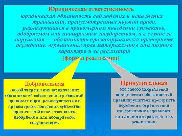 Юридическая ответственность юридическая обязанность соблюдения и исполнения требований, предусмотренных нормой права, реализующаяся в правомерном