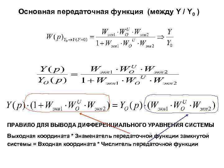 Основная передаточная функция (между Y / Y 0 ) ПРАВИЛО ДЛЯ ВЫВОДА ДИФФЕРЕНЦИАЛЬНОГО УРАВНЕНИЯ