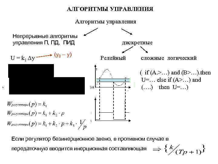 АЛГОРИТМЫ УПРАВЛЕНИЯ Алгоритмы управления Непрерывные алгоритмы управления П, ПД, ПИД U = k 1