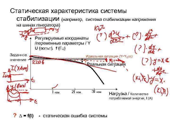 Статическая характеристика системы стабилизации (например, система стабилизации напряжения на шинах генератора) Регулируемые координаты /переменные