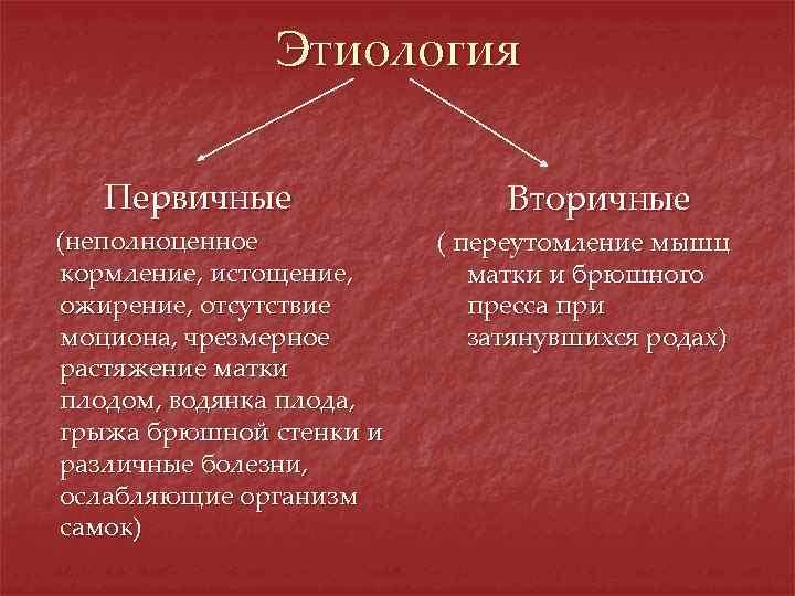 Этиология Первичные (неполноценное кормление, истощение, ожирение, отсутствие моциона, чрезмерное растяжение матки плодом, водянка плода,