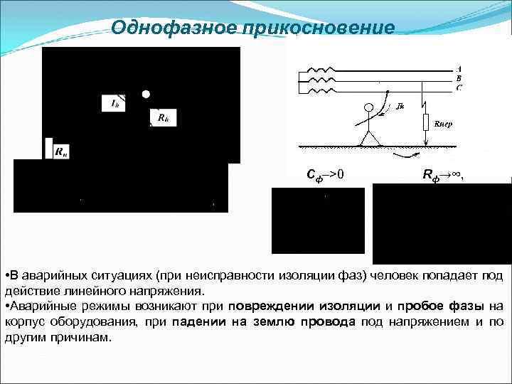 Однофазное прикосновение Сф–>0 Rф→∞, • В аварийных ситуациях (при неисправности изоляции фаз) человек попадает