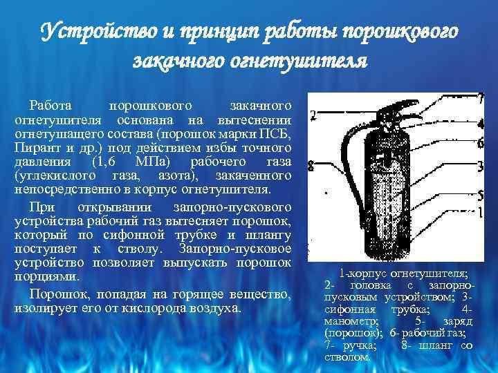 Устройство и принцип работы порошкового закачного огнетушителя Работа порошкового закачного огнетушителя основана на вытеснении