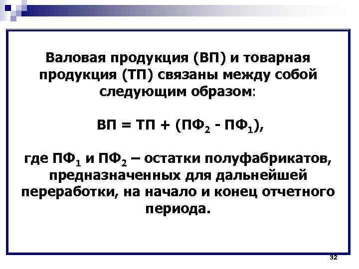 Валовая продукция (ВП) и товарная продукция (ТП) связаны между собой следующим образом: ВП =