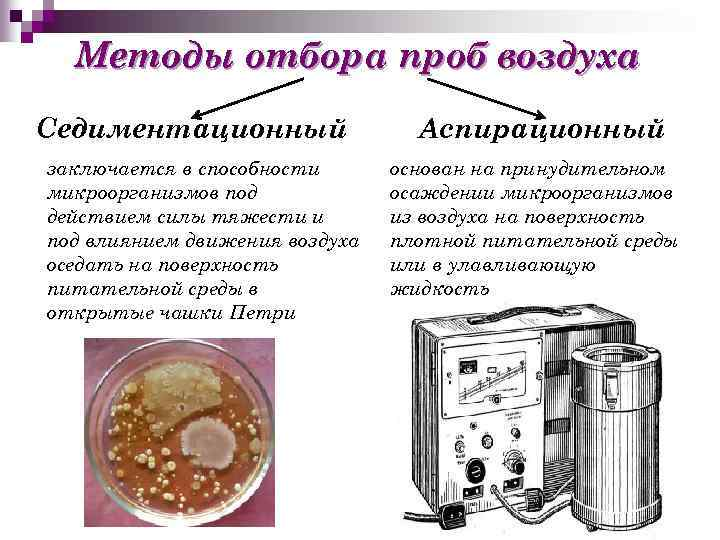 Методы отбора проб воздуха Седиментационный заключается в способности микроорганизмов под действием силы тяжести и