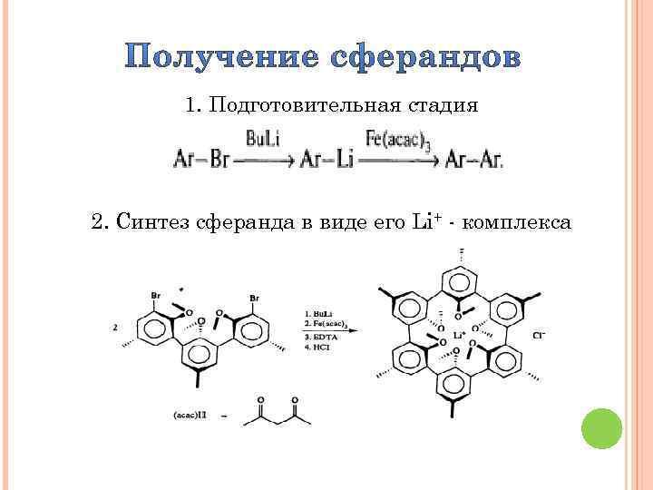 1. Подготовительная стадия 2. Синтез сферанда в виде его Li+ - комплекса