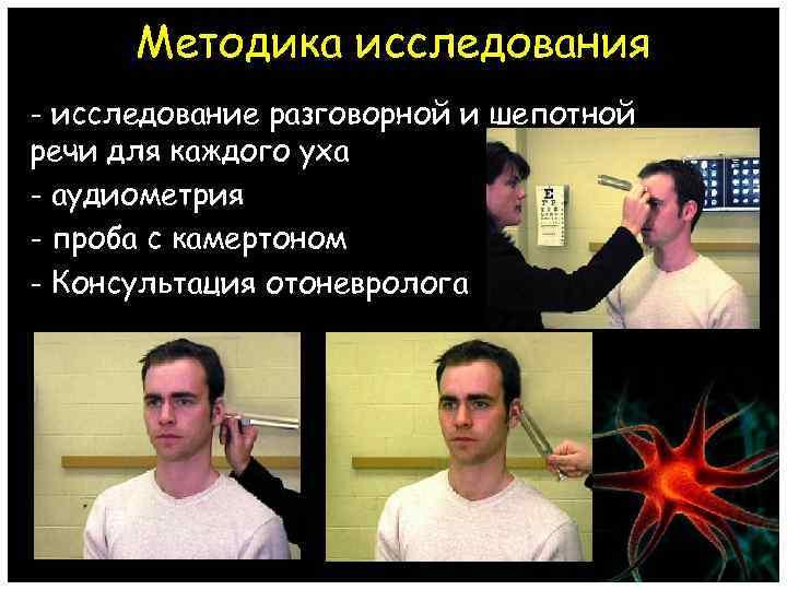 Методика исследования - исследование разговорной и шепотной речи для каждого уха - аудиометрия -