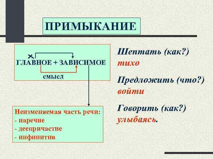 ПРИМЫКАНИЕ ГЛАВНОЕ + ЗАВИСИМОЕ смысл Неизменяемая часть речи: - наречие - деепричастие - инфинитив
