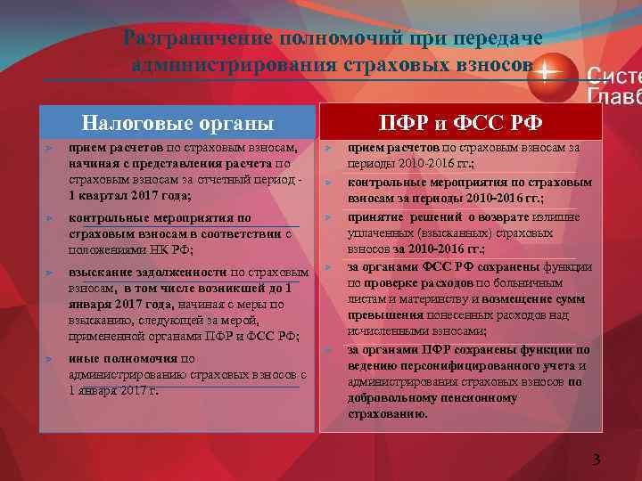 Разграничение полномочий при передаче администрирования страховых взносов ПФР и ФСС РФ Налоговые органы Ø