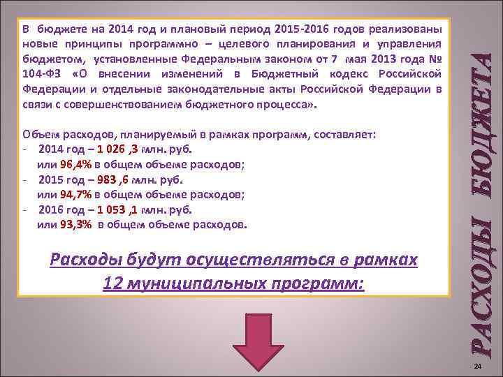 Объем расходов, планируемый в рамках программ, составляет: - 2014 год – 1 026 ,