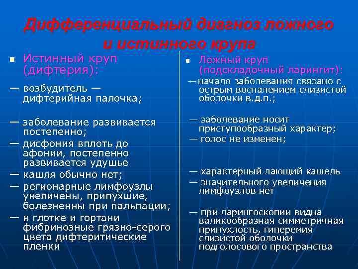 Дифференциальный диагноз ложного и истинного крупа n Истинный круп (дифтерия): — возбудитель — дифтерийная