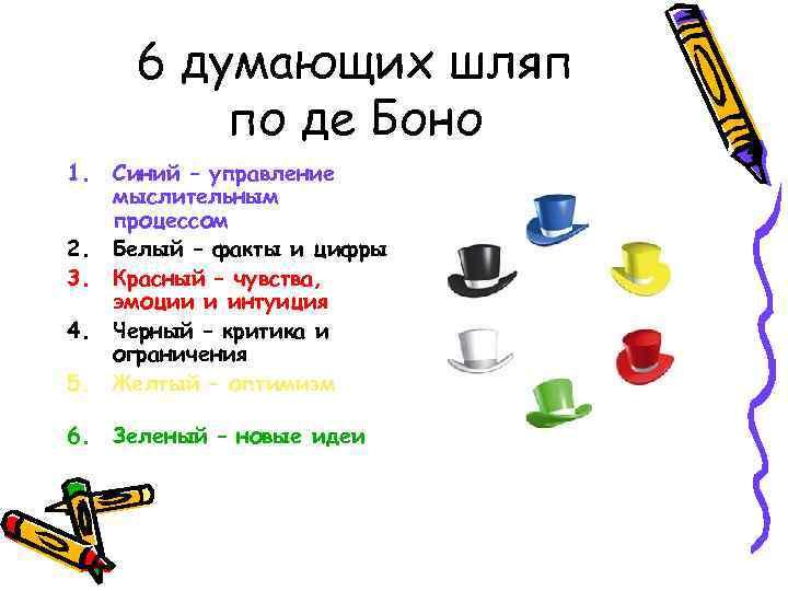 6 думающих шляп по де Боно 1. 5. Синий – управление мыслительным процессом Белый
