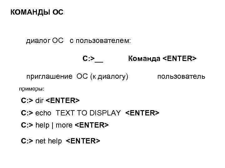КОМАНДЫ ОС диалог ОС с пользователем: C: >__ Команда <ENTER> приглашение ОС (к диалогу)