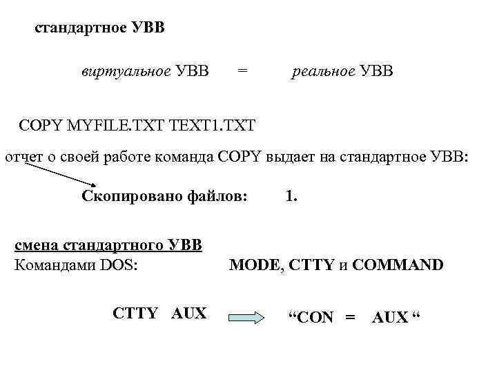 стандартное УВВ виртуальное УВВ = реальное УВВ COPY MYFILE. TXT TEXT 1. TXT отчет