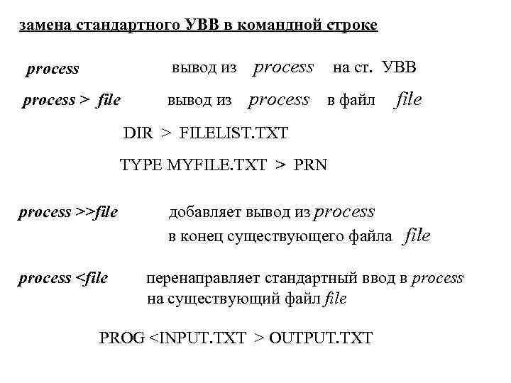 замена стандартного УВВ в командной строке process вывод из process на ст. УВВ process