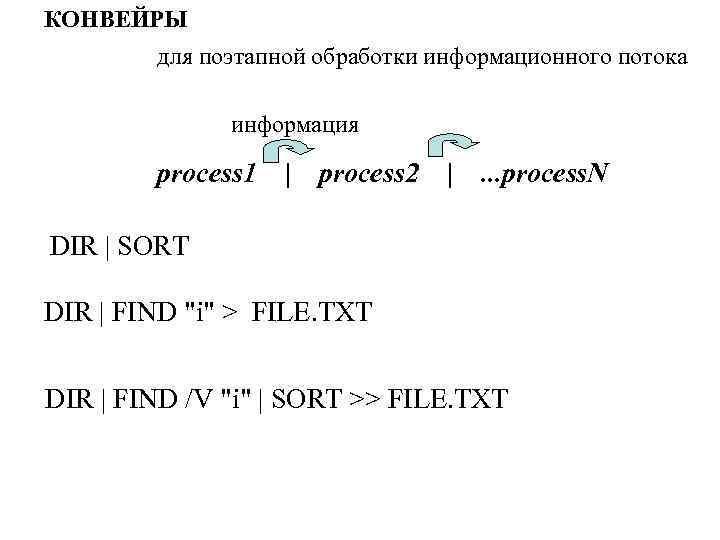 КОНВЕЙРЫ для поэтапной обработки информационного потока информация process 1 | process 2 | .