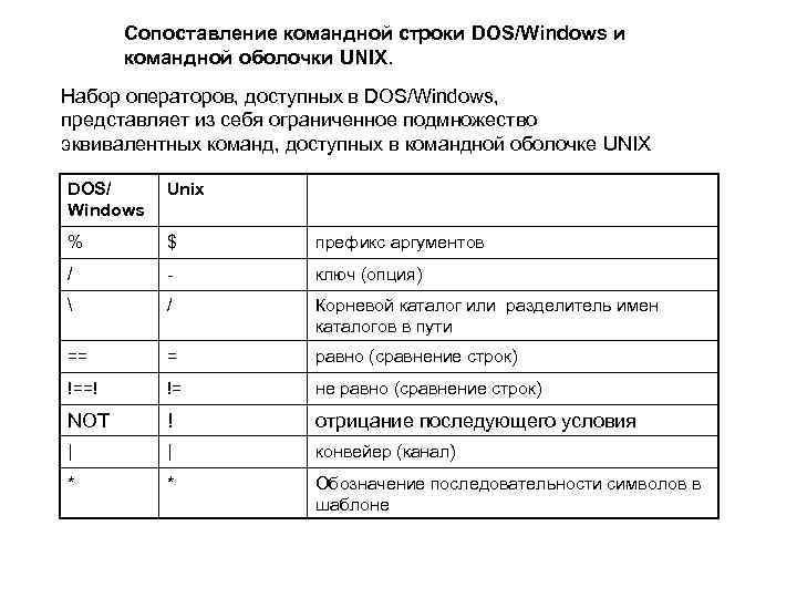 Сопоставление командной строки DOS/Windows и командной оболочки UNIX. Набор операторов, доступных в DOS/Windows, представляет