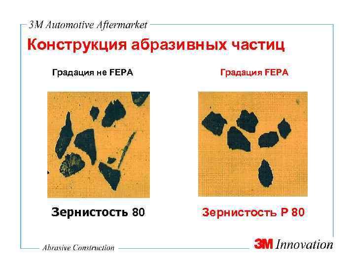 Конструкция абразивных частиц Градация не FEPA Градация FEPA Зернистость 80 Зернистость P 80