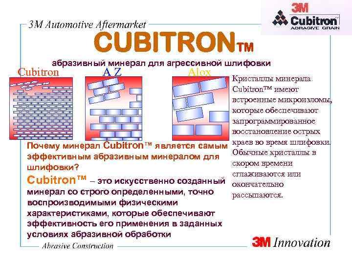 CUBITRONTM абразивный минерал для агрессивной шлифовки Cubitron AZ Alox Кристаллы минерала Cubitron™ имеют встроенные