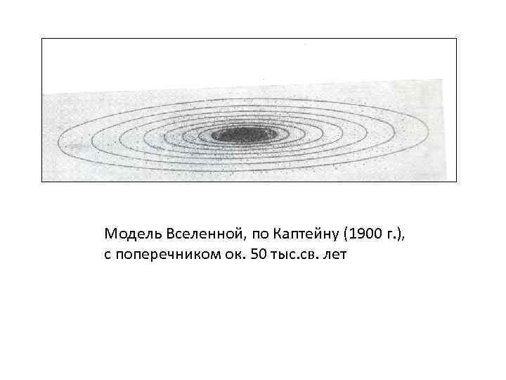 Модель Вселенной, по Каптейну (1900 г. ), с поперечником ок. 50 тыс. св. лет