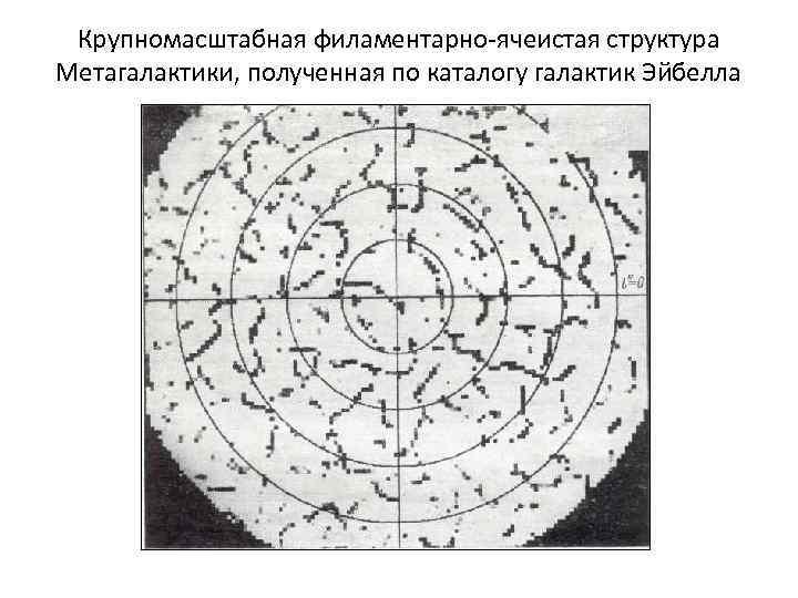 Крупномасштабная филаментарно-ячеистая структура Метагалактики, полученная по каталогу галактик Эйбелла