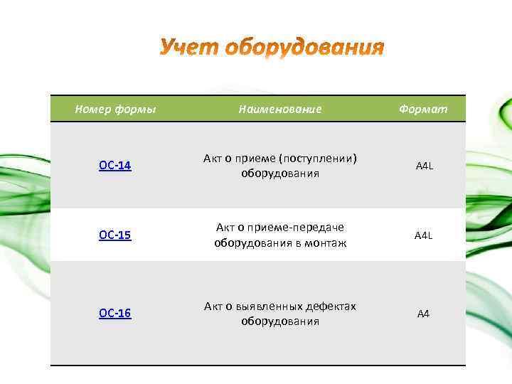 Номер формы Наименование Формат ОС-14 Акт о приеме (поступлении) оборудования A 4 L ОС-15