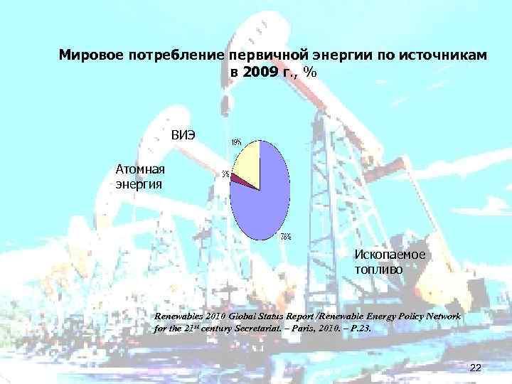 Мировое потребление первичной энергии по источникам в 2009 г. , % ВИЭ Атомная энергия