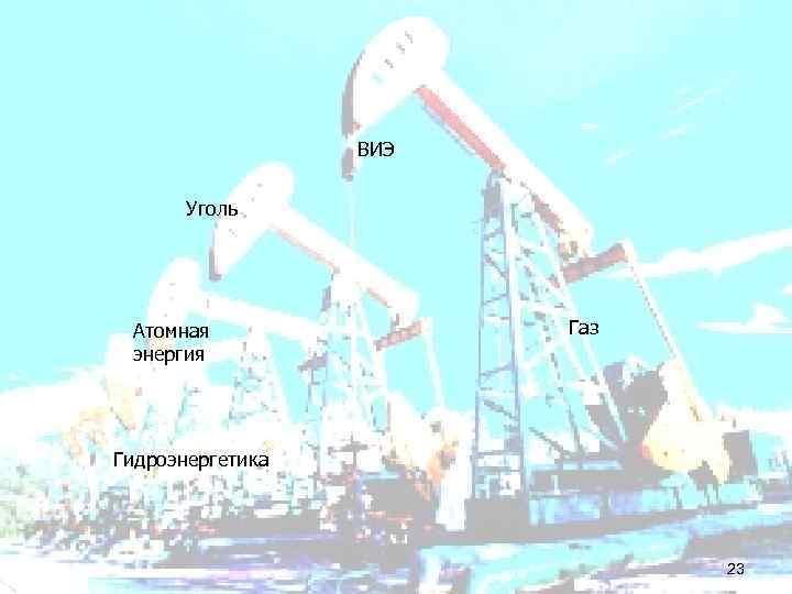ВИЭ Уголь Атомная энергия Газ Гидроэнергетика 23