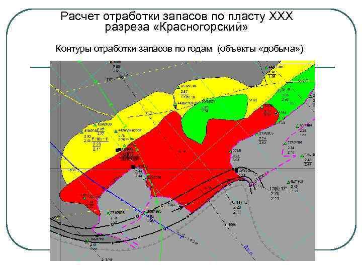 Расчет отработки запасов по пласту XXX разреза «Красногорский» Контуры отработки запасов по годам (объекты
