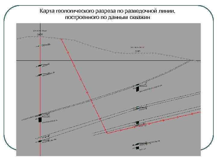 Карта геологического разреза по разведочной линии, построенного по данным скважин