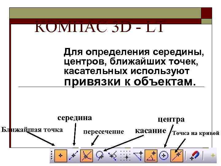 КОМПАС 3 D - LT Для определения середины, центров, ближайших точек, касательных используют привязки