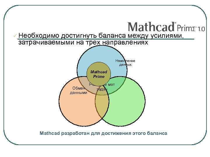 ü Необходимо достигнуть баланса между усилиями, затрачиваемыми на трех направлениях Накопление данных Mathcad Prime