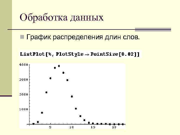 Обработка данных n График распределения длин слов.