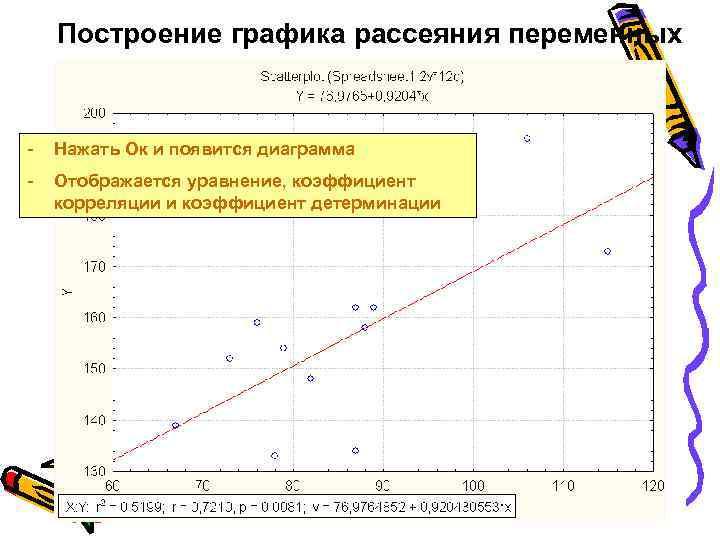 Построение графика рассеяния переменных - Нажать Ок и появится диаграмма - Отображается уравнение, коэффициент