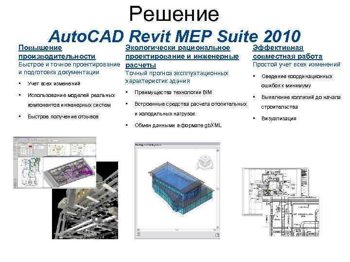 Решение Auto. CAD Экологически. MEP Suite 2010 Revit рациональное Эффективная Повышение производительности проектирование и