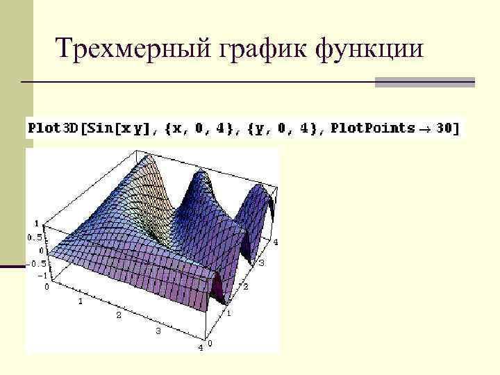 Трехмерный график функции