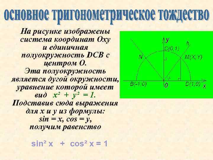 На рисунке изображены система координат Оxy и единичная полуокружность DСВ с центром О. Эта
