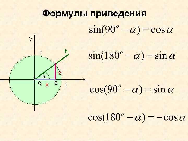 Формулы приведения У h 1 У α О Х D 1