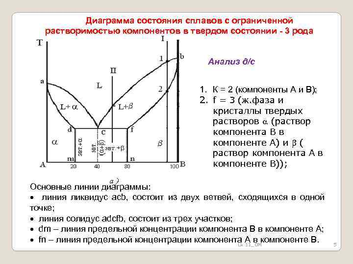 Диаграмма состояния сплавов с ограниченной растворимостью компонентов в твердом состоянии - 3 рода Анализ
