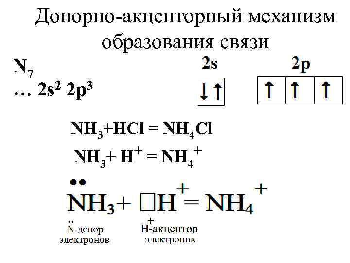Донорно-акцепторный механизм образования связи N 7 … 2 s 2 2 p 3 NH