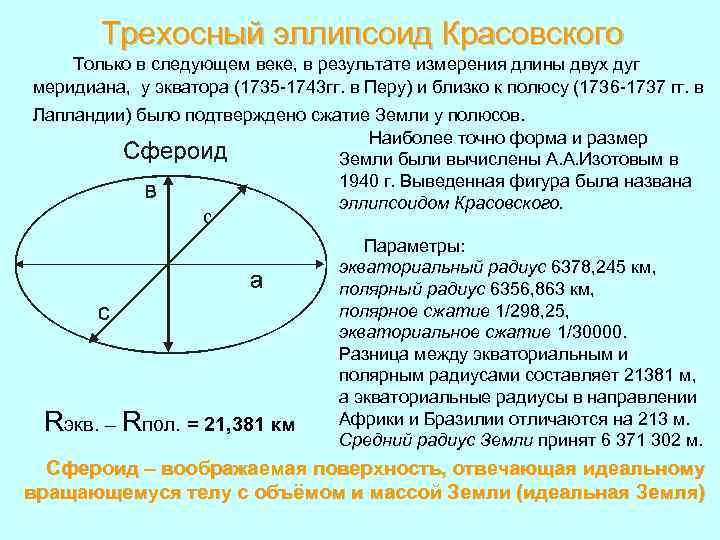 Трехосный эллипсоид Красовского Только в следующем веке, в результате измерения длины двух дуг меридиана,