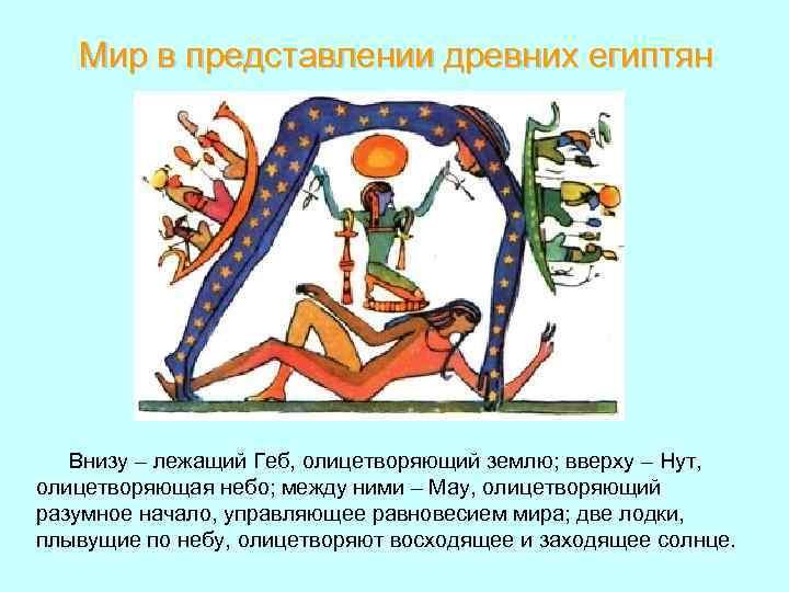 Мир в представлении древних египтян Внизу – лежащий Геб, олицетворяющий землю; вверху – Нут,